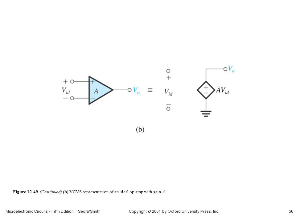 sedr42021_1249b.jpg Figure 12.49 (Continued) (b) VCVS representation of an ideal op amp with gain A.