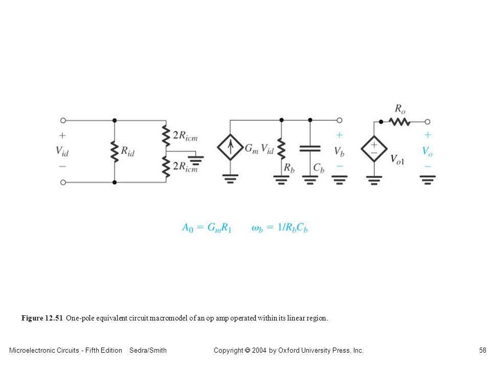 sedr42021_1251.jpg Figure 12.51 One-pole equivalent circuit macromodel of an op amp operated within its linear region.