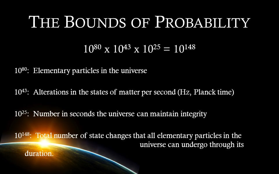 The Bounds of Probability