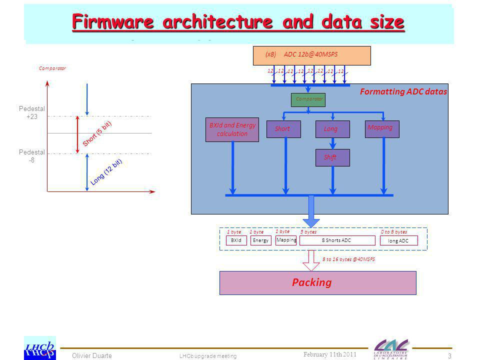 Firmware architecture and data size