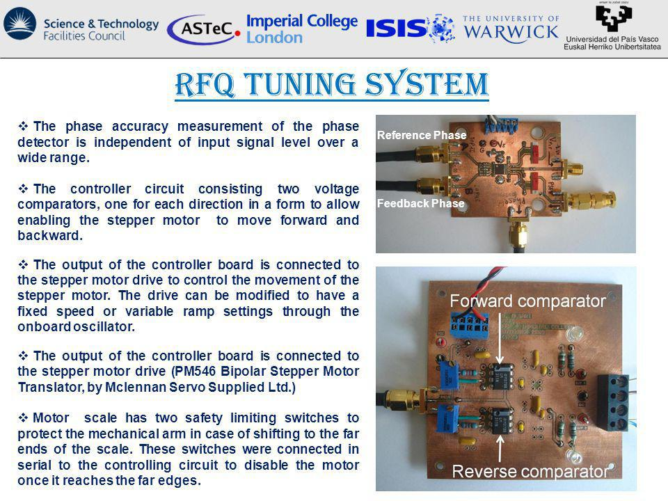 RFQ Tuning System The phase accuracy measurement of the phase detector is independent of input signal level over a wide range.