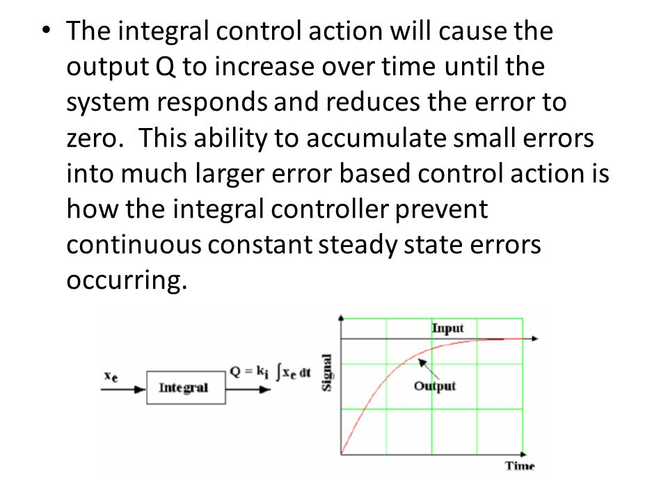 The integral control action will cause the output Q to increase over time until the system responds and reduces the error to zero.