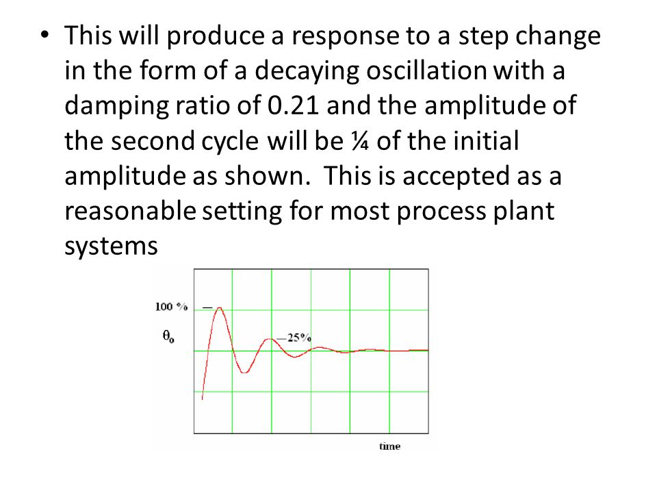This will produce a response to a step change in the form of a decaying oscillation with a damping ratio of 0.21 and the amplitude of the second cycle will be ¼ of the initial amplitude as shown.