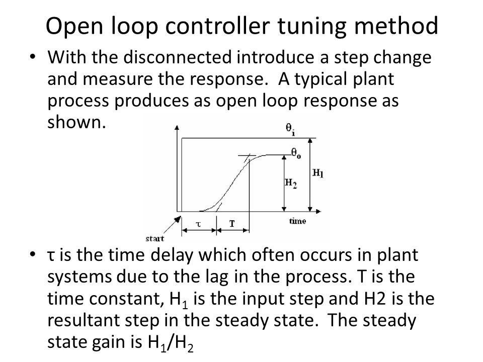 Open loop controller tuning method