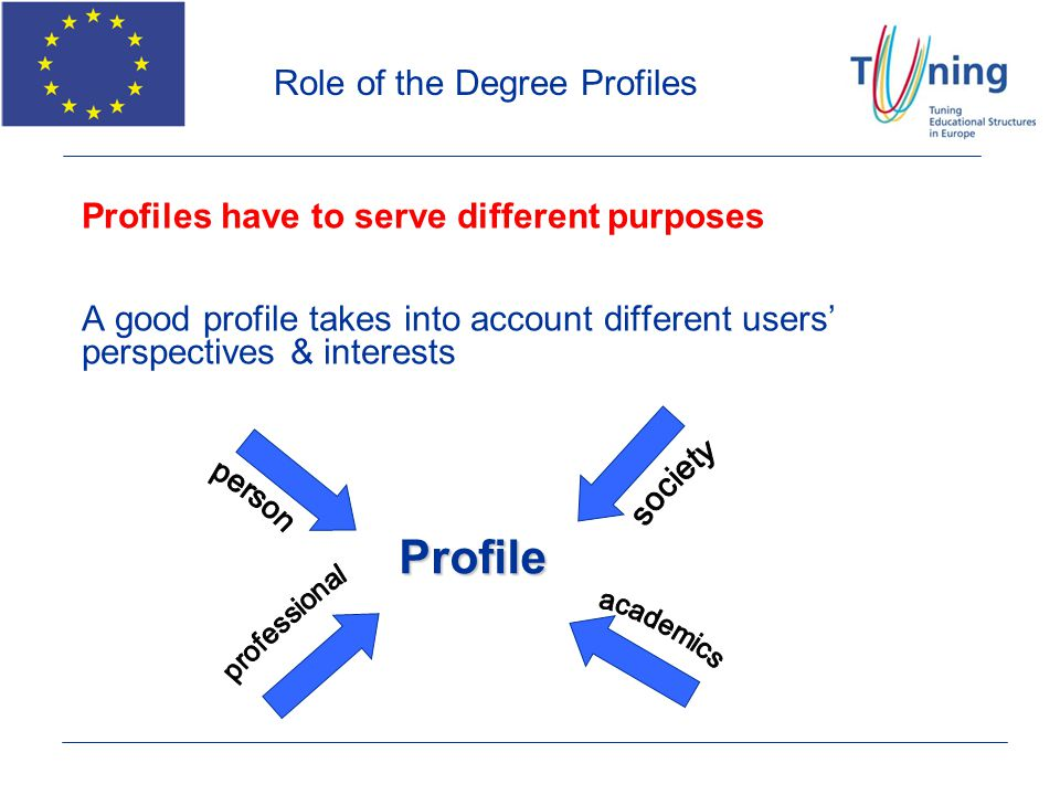 Profile Role of the Degree Profiles