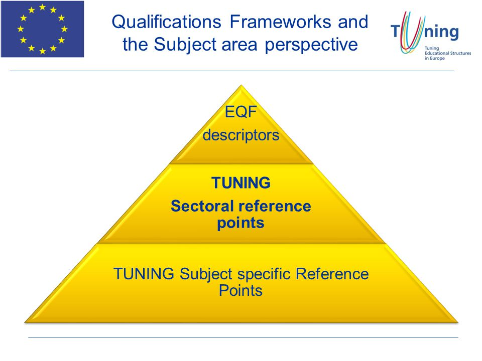 Qualifications Frameworks and the Subject area perspective