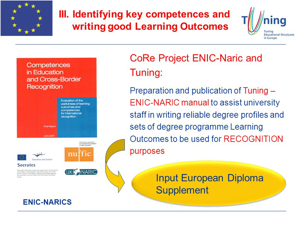 III. Identifying key competences and writing good Learning Outcomes