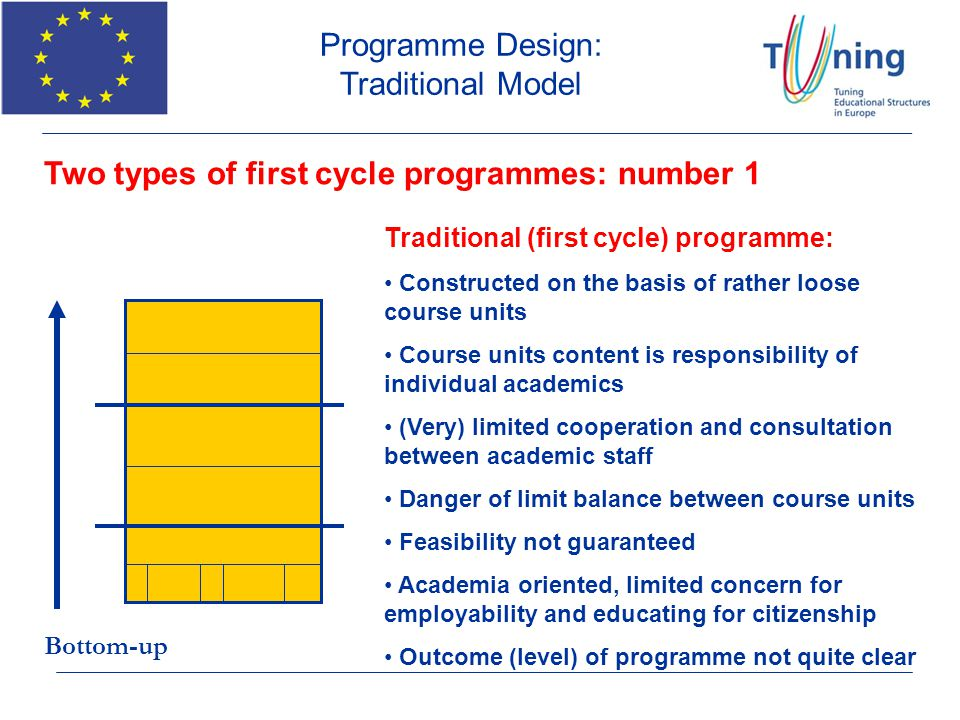 Two types of first cycle programmes: number 1