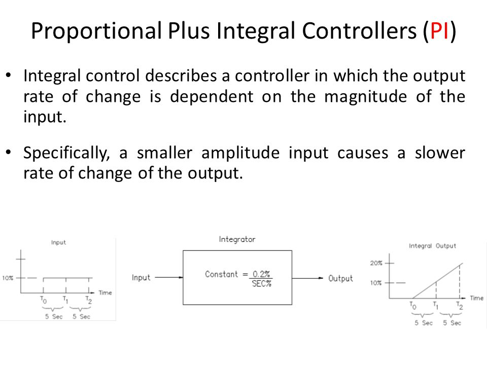 Proportional Plus Integral Controllers (PI)