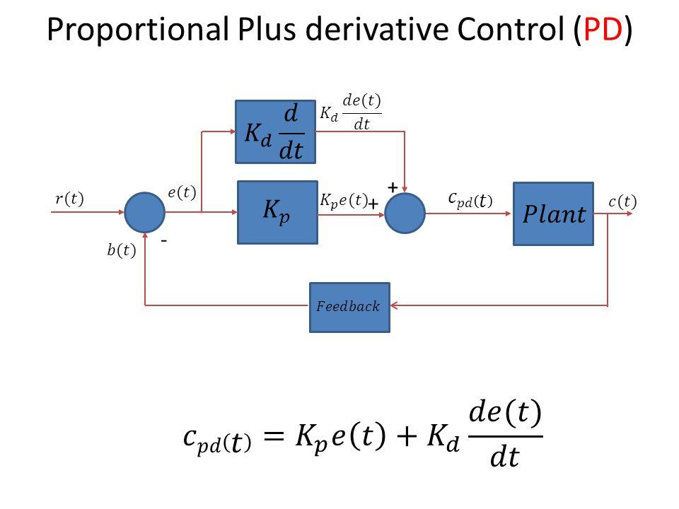 Proportional Plus derivative Control (PD)