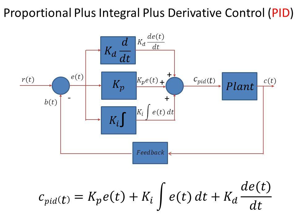 Proportional Plus Integral Plus Derivative Control (PID)