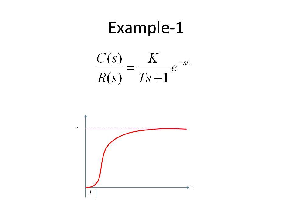 Example-1 1 t L