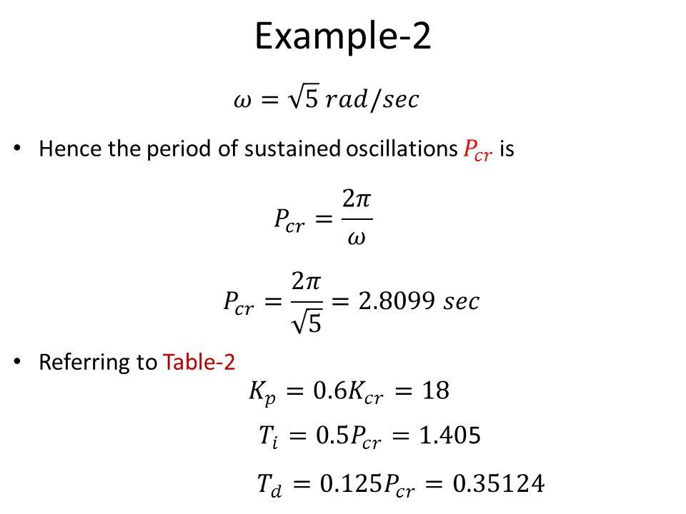 Example-2 𝜔= 5 𝑟𝑎𝑑/𝑠𝑒𝑐 𝑃 𝑐𝑟 = 2𝜋 𝜔 𝑃 𝑐𝑟 = 2𝜋 5 =2.8099 𝑠𝑒𝑐