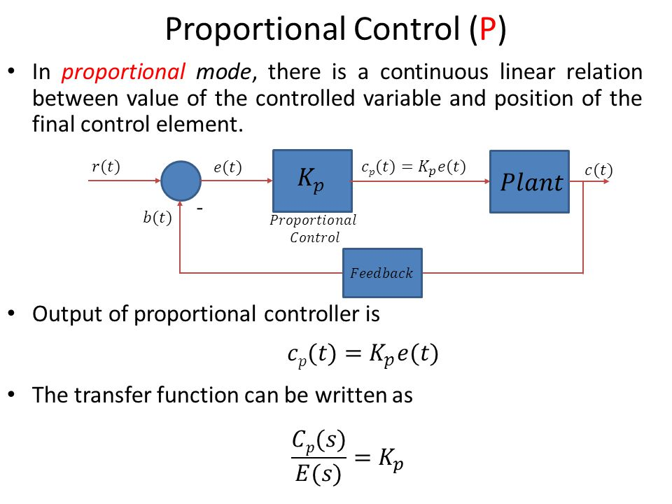 Proportional Control (P)