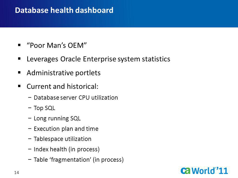 Database health dashboard