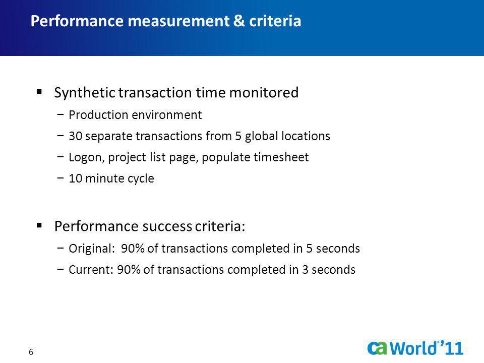 Performance measurement & criteria