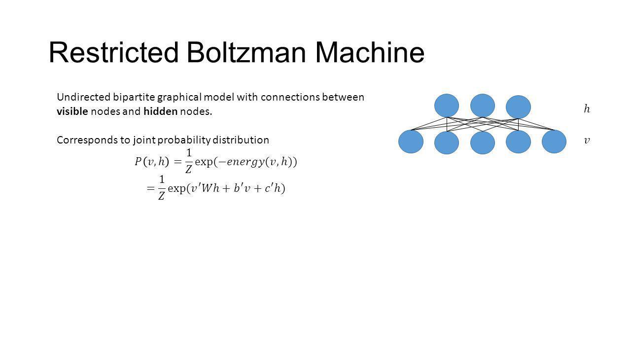 Restricted Boltzman Machine