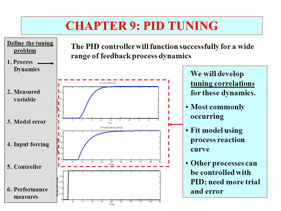 CHAPTER 9: PID TUNING Define the tuning problem. 1. Process Dynamics. 2. Measured variable. 3. Model error.