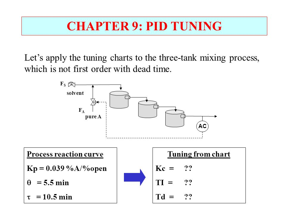 CHAPTER 9: PID TUNING Let's apply the tuning charts to the three-tank mixing process, which is not first order with dead time.