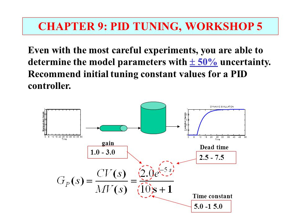 CHAPTER 9: PID TUNING, WORKSHOP 5