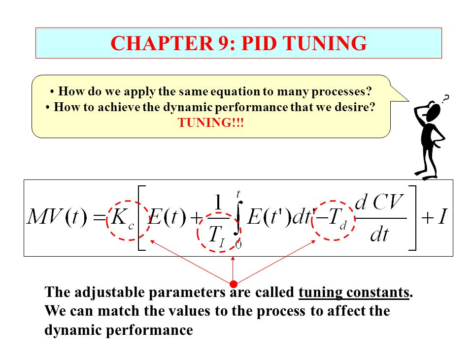 CHAPTER 9: PID TUNING How do we apply the same equation to many processes How to achieve the dynamic performance that we desire