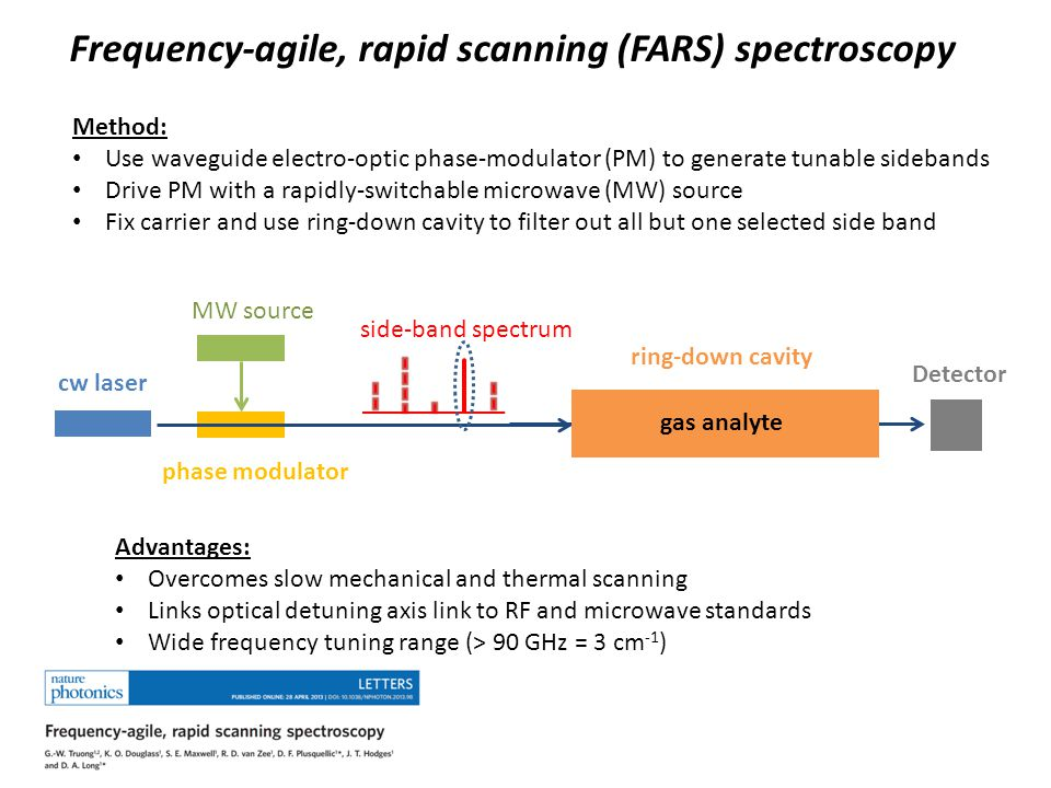 Frequency-agile, rapid scanning (FARS) spectroscopy