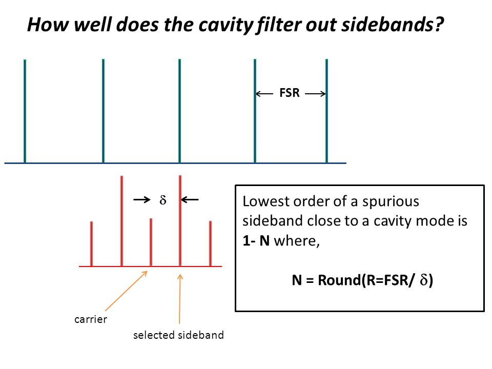How well does the cavity filter out sidebands