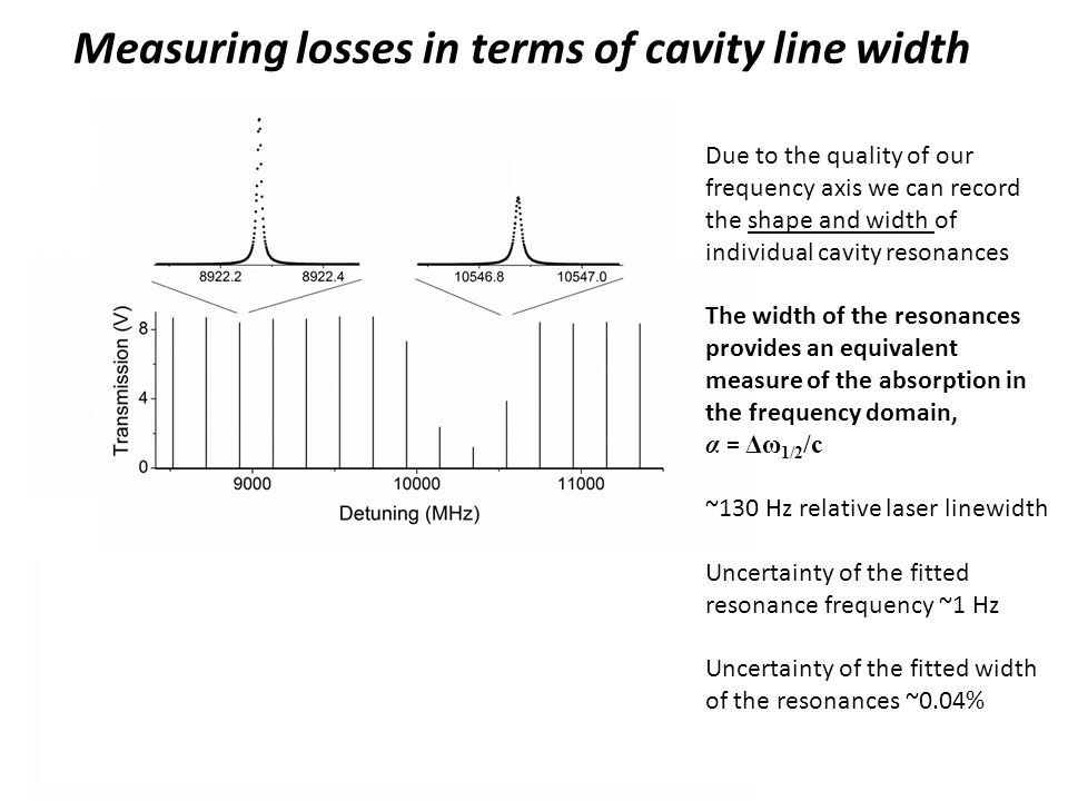 Measuring losses in terms of cavity line width