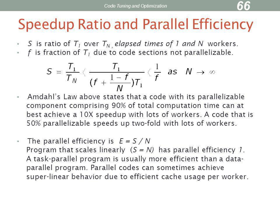 Speedup Ratio and Parallel Efficiency