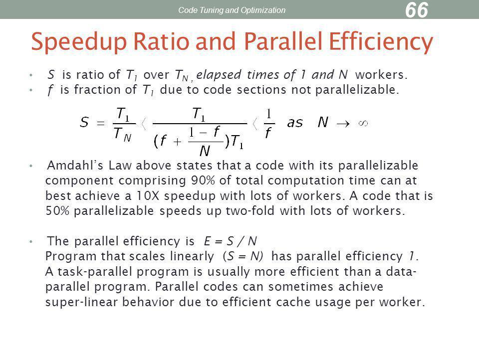 Speedup Ratio and Parallel Efficiency
