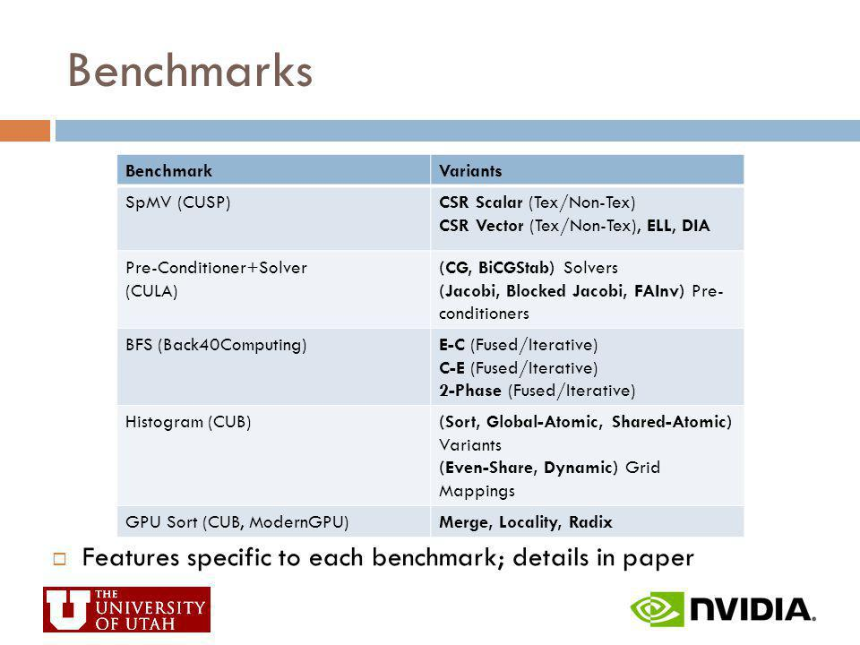 Benchmarks Features specific to each benchmark; details in paper
