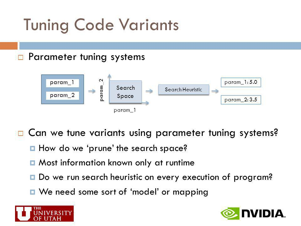 Tuning Code Variants Parameter tuning systems