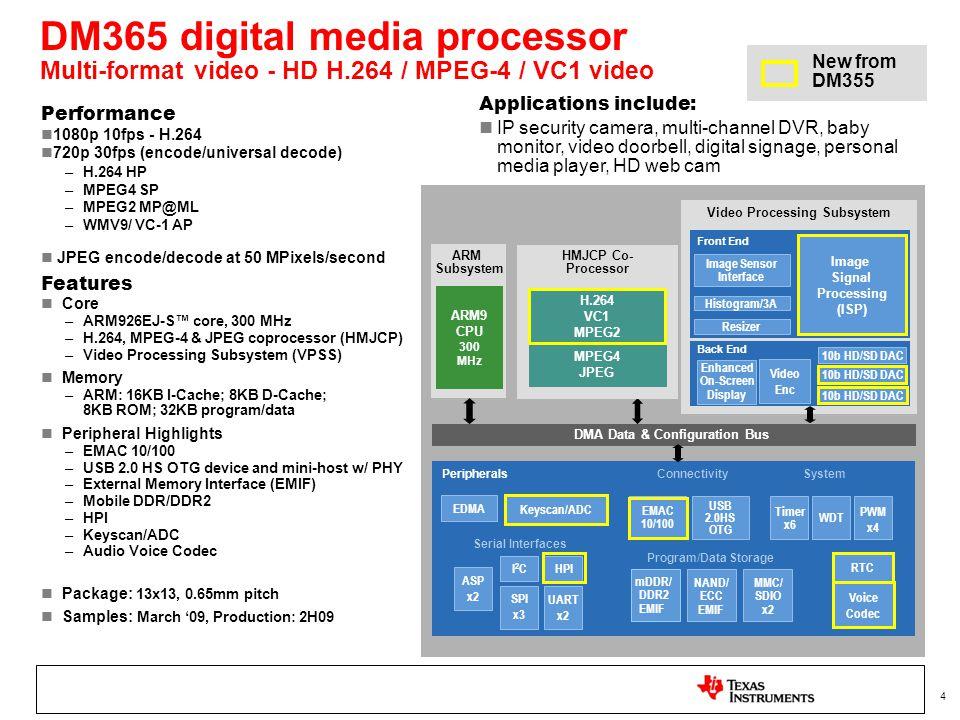 DM365 digital media processor Multi-format video - HD H