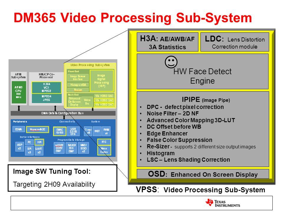 DM365 Video Processing Sub-System