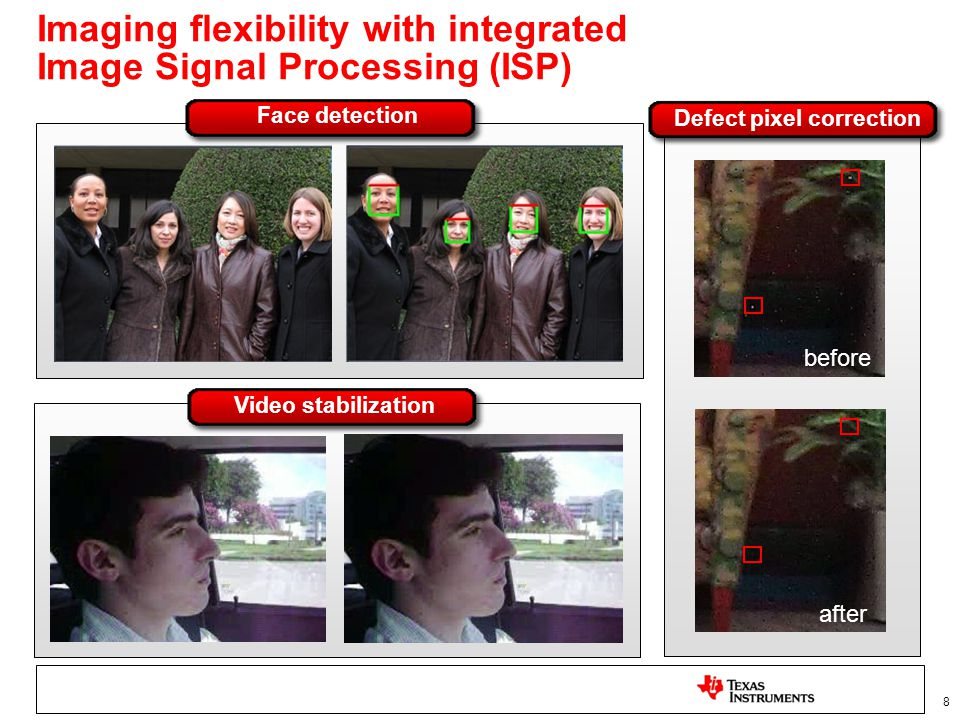 Imaging flexibility with integrated Image Signal Processing (ISP)