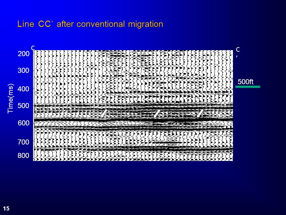 Line CC' after conventional migration