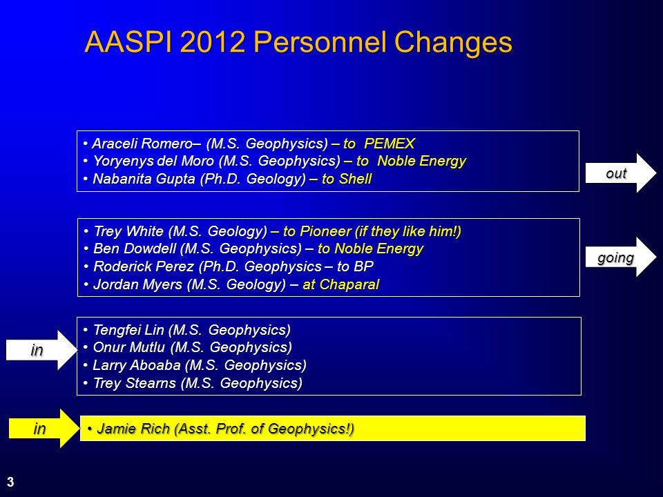 AASPI 2012 Personnel Changes