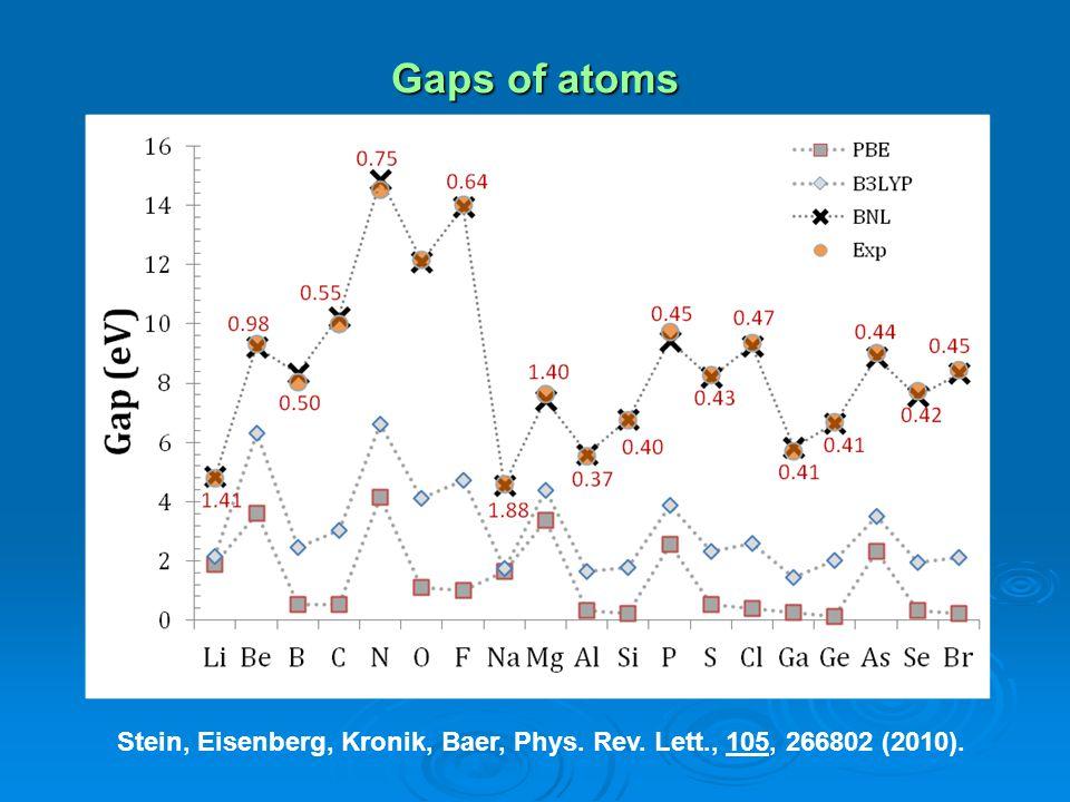 Stein, Eisenberg, Kronik, Baer, Phys. Rev. Lett., 105, 266802 (2010).