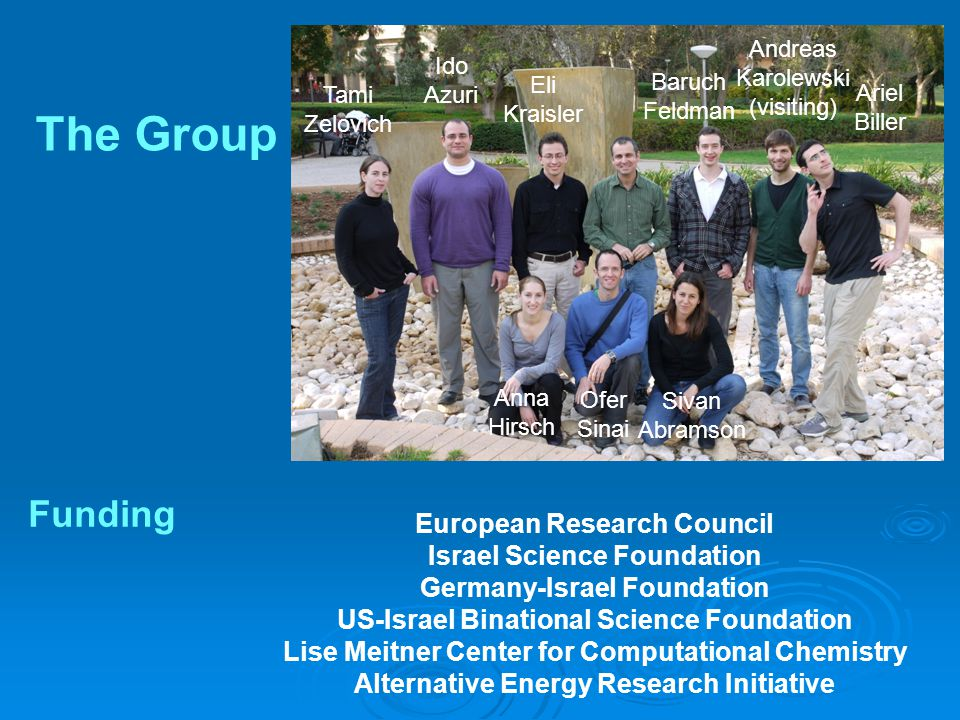 The Group Funding European Research Council Israel Science Foundation