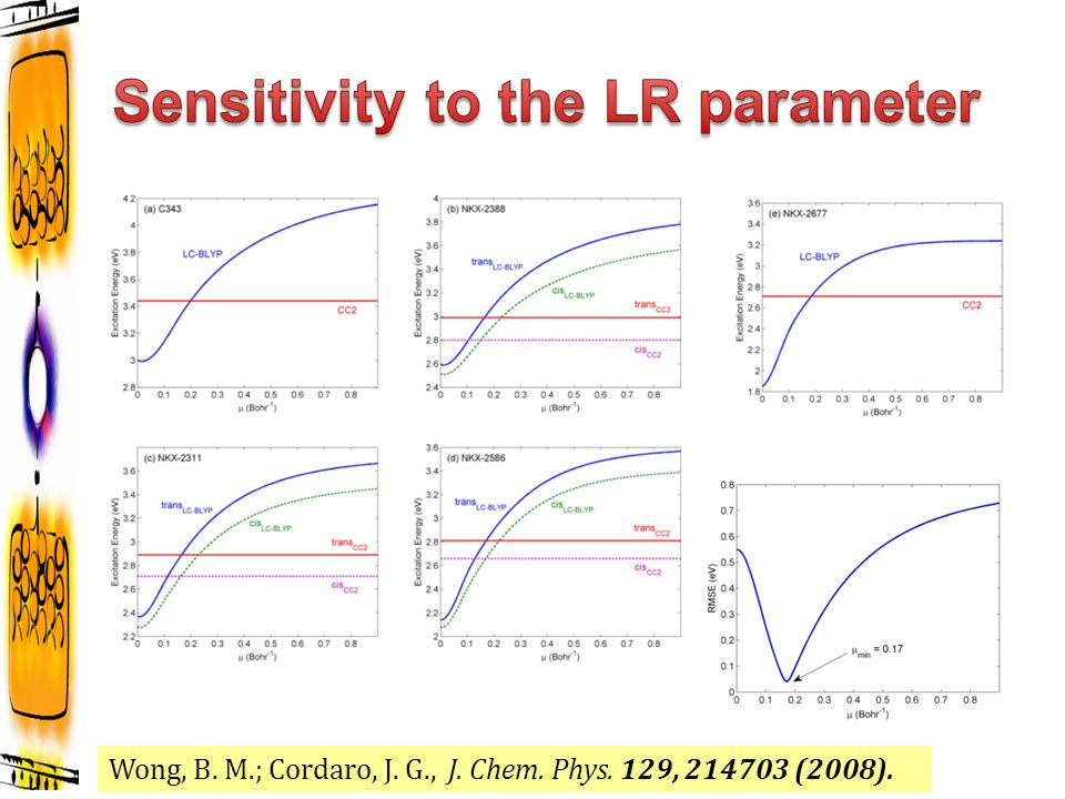 Sensitivity to the LR parameter