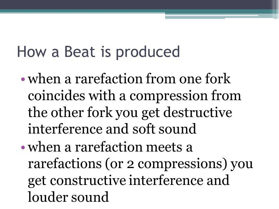 How a Beat is produced