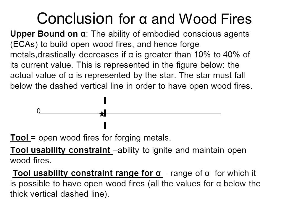 Conclusion for α and Wood Fires