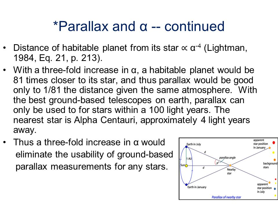 *Parallax and α -- continued