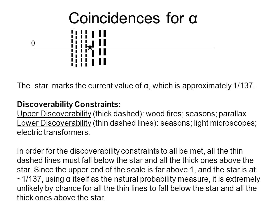 Coincidences for α The star marks the current value of α, which is approximately 1/137. Discoverability Constraints: