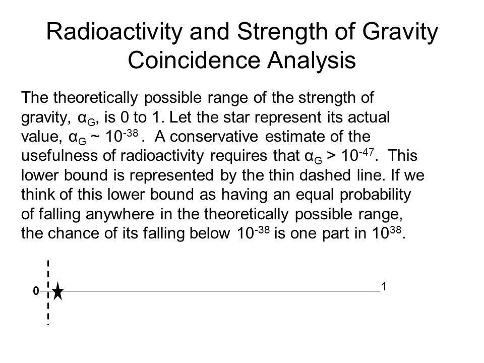 Radioactivity and Strength of Gravity Coincidence Analysis