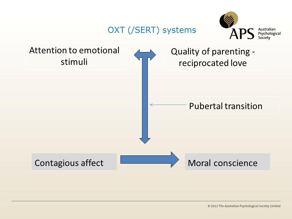 Attention to emotional stimuli