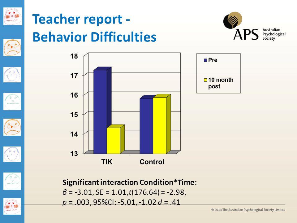 Teacher report - Behavior Difficulties