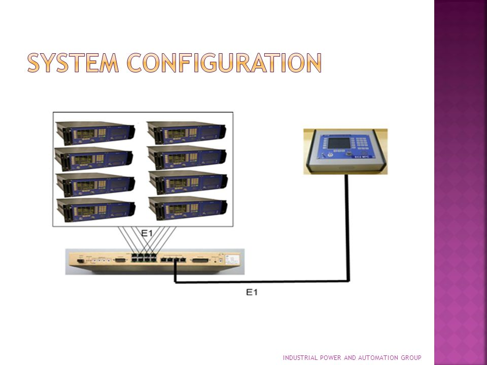System configuration INDUSTRIAL POWER AND AUTOMATION GROUP