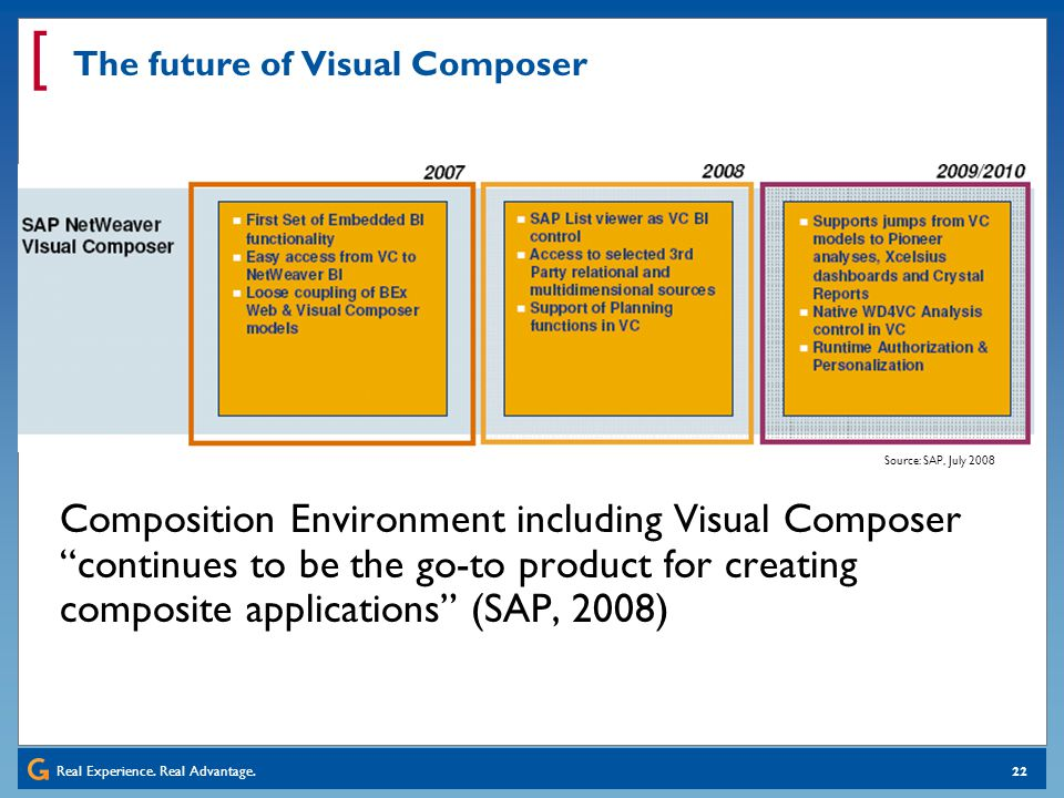 The future of Visual Composer