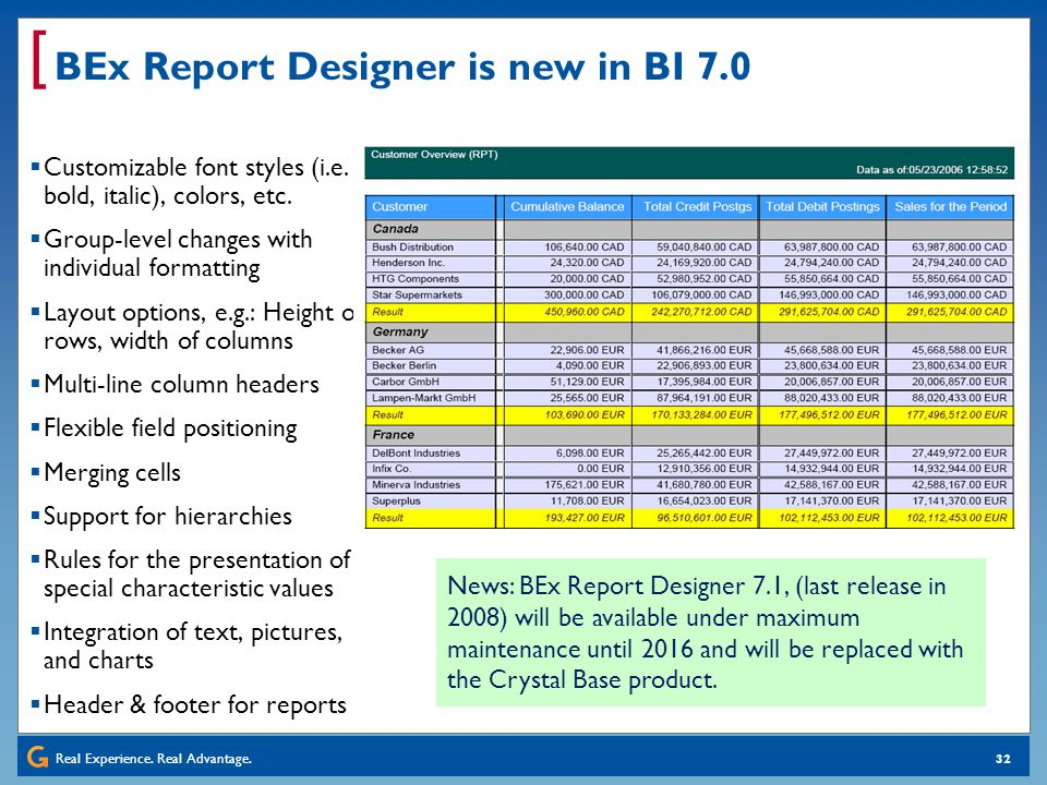 BEx Report Designer is new in BI 7.0
